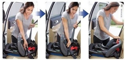 The 3-step SnugLock ensures an error-free, tight fit every time (Source: Target)