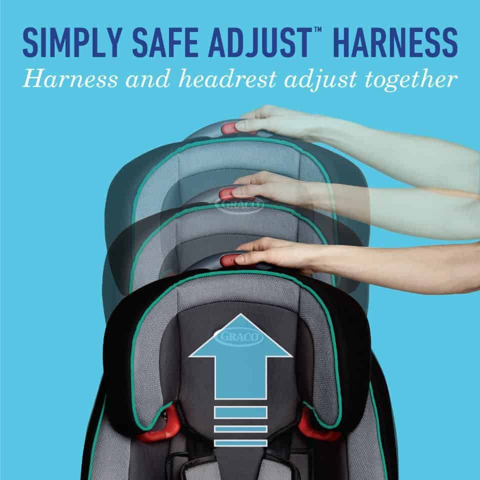 Graco's Simply Safe Adjust Harness adjusts the headrest and harness together (Source: Toys R Us)