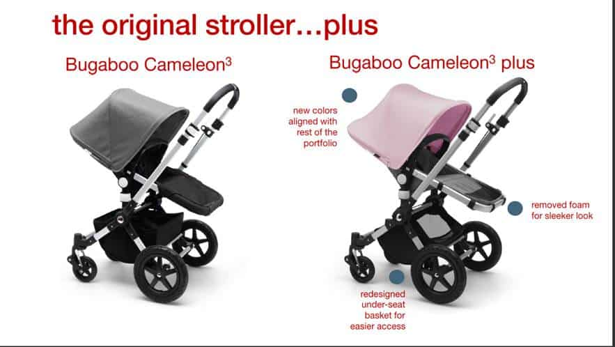 This side by side comparison by Pish Posh Baby clearly explains the differences between the two strollers. - Bugaboo Cameleon Review | Baby Journey