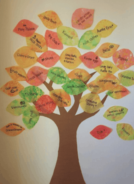 a gratitude tree for thanksgiving