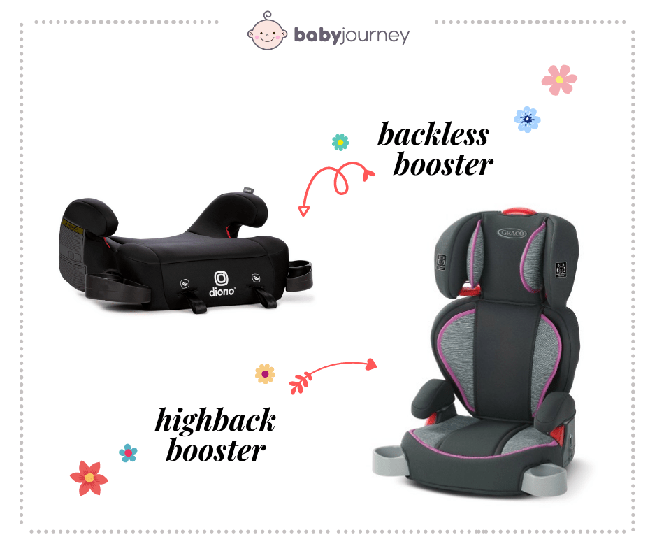Booster seats come in two types, highback booster and backless booster. Both require different installation methods. - How to Install a Car Seat | Baby Journey