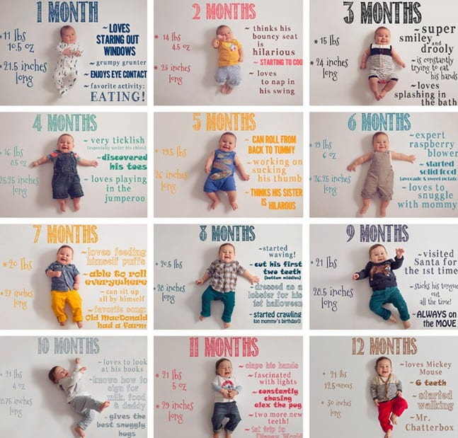 baby milestone roundup on whiteboard - baby month by month pictures