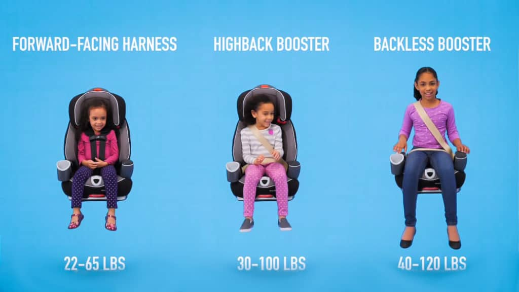Booster seats are ideal for older children and are forward-facing. - How to Choose A Car Seat | Baby Journey