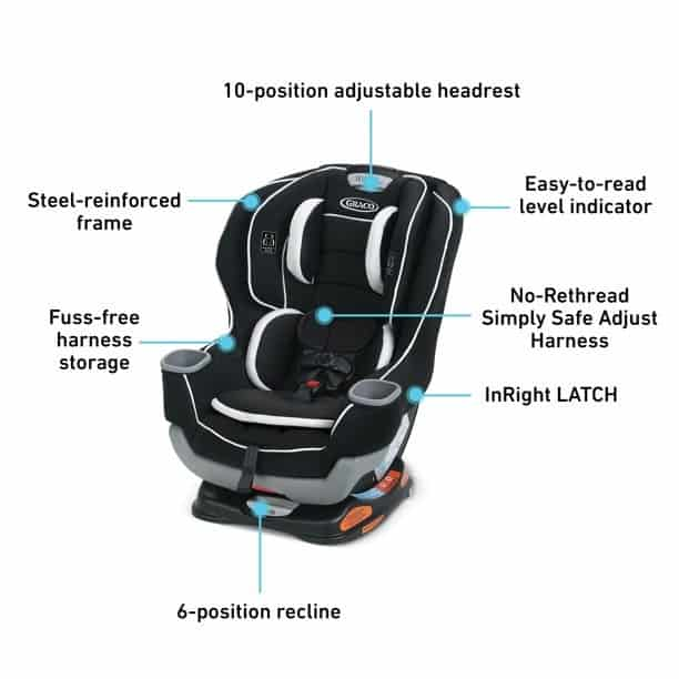 The comfort and safety features of the Extend2Fit.- Graco Extend2Fit Review | Baby Journey
