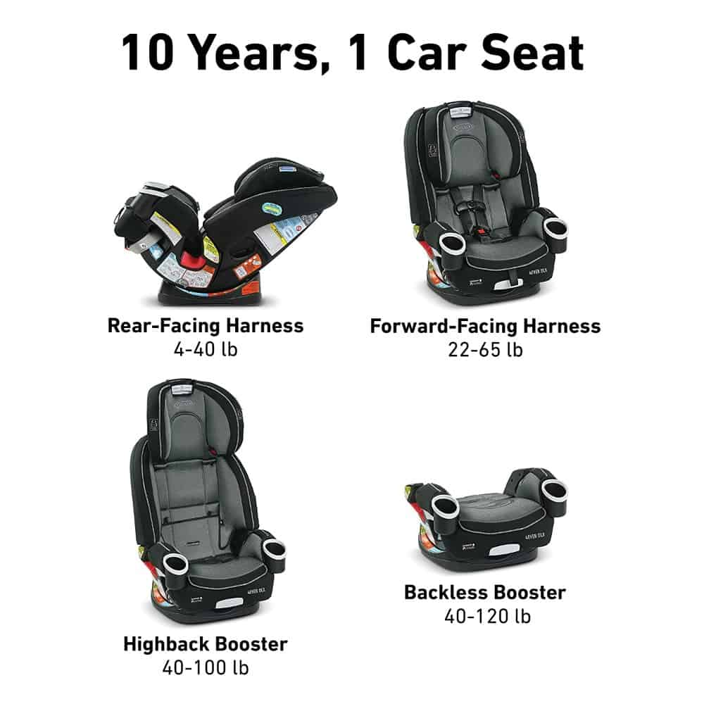 An all-in-one car seat can be adjusted for all growth stages. - Convertible car seat vs all in one car seat   Baby Journey