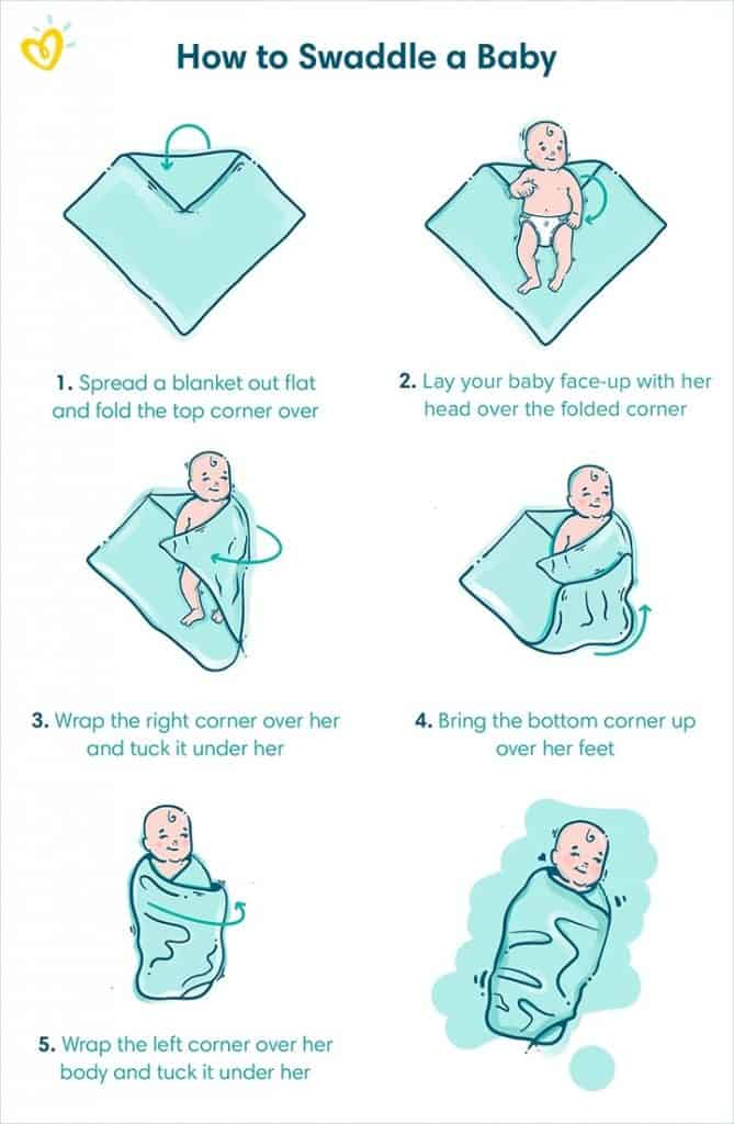 A simple infographic on how to swaddle by Pampers.- How to swaddle a baby | Baby Journey