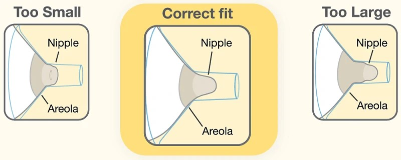 How to determine if your pumping shield or breast pump flange is the correct fit. - How to Use a Breast Pump for First Time Moms | Baby Journey