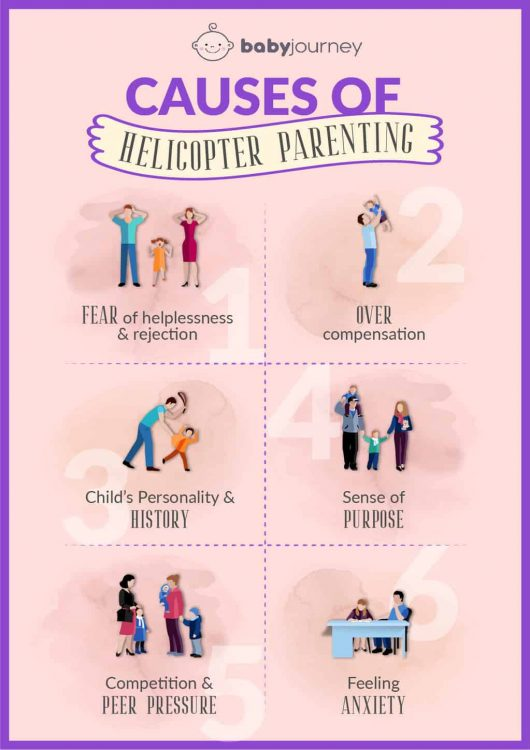 A Definitive Guide to Helicopter Parenting | Baby Journey